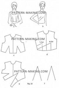 Asymmetric Designs-1
