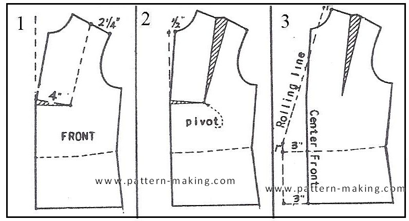 Drafting Double Breasted Jacket | Pattern-Making.com
