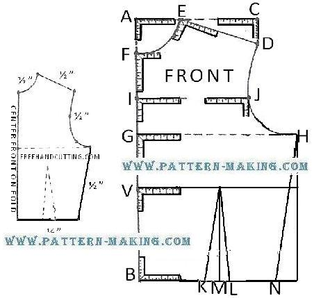 Freehand Cutting Front Bodice | Pattern-Making.com
