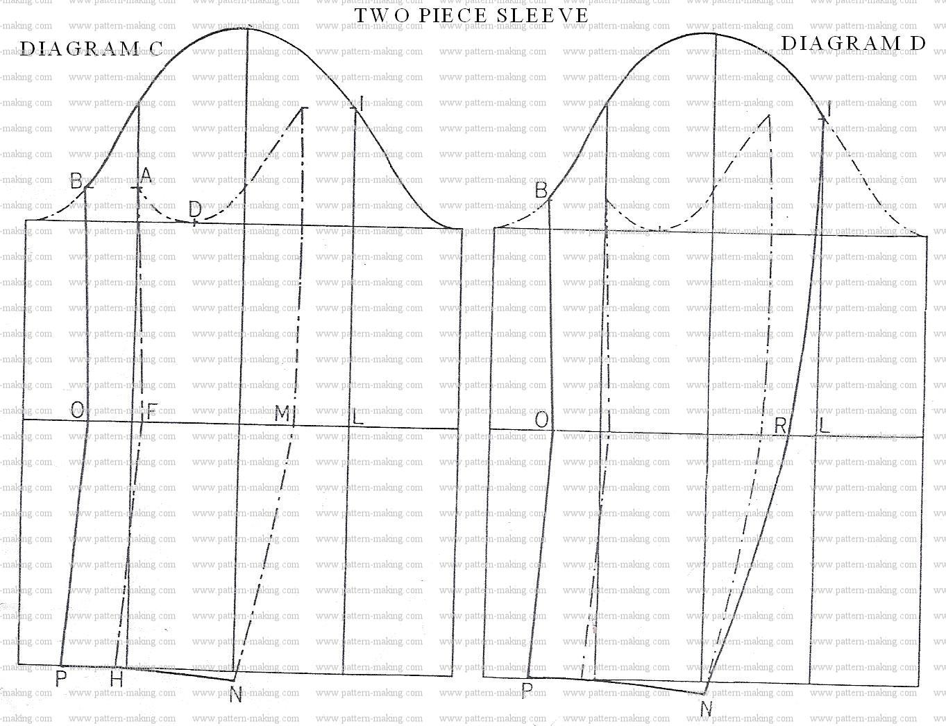 Mens jacket pattern making - How To Draft Men Jacket Two Piece Sleeve 1 Pattern Making Com
