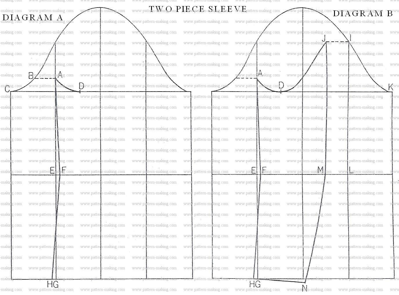 Mens jacket pattern making - How To Draft Men Jacket Two Piece Sleeve 3