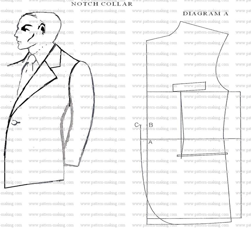 How to Draft Men Notch Collar   Pattern-Making.com