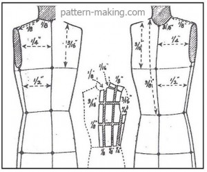 How-to-Grade-the-Dolman-Sleeve-1