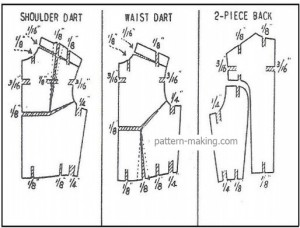 How-to-Grade-the-Dolman-Sleeve-3