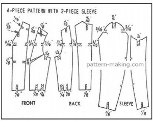 How-to-Grade-the-Dolman-Sleeve-4