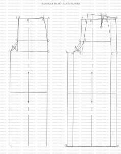 How to draft the Basic Pants Sloper-3
