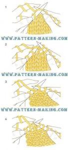 Knitting Basics-1