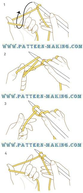Learning to Knit - Pattern-Making.com