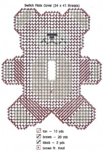 Night Teddy Switch Plate Cover-2