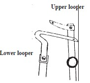 Overlock-sewing-_machines-lower-looper