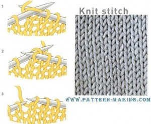 Purl Stitch and Knit Stitch Pattern-Making.com