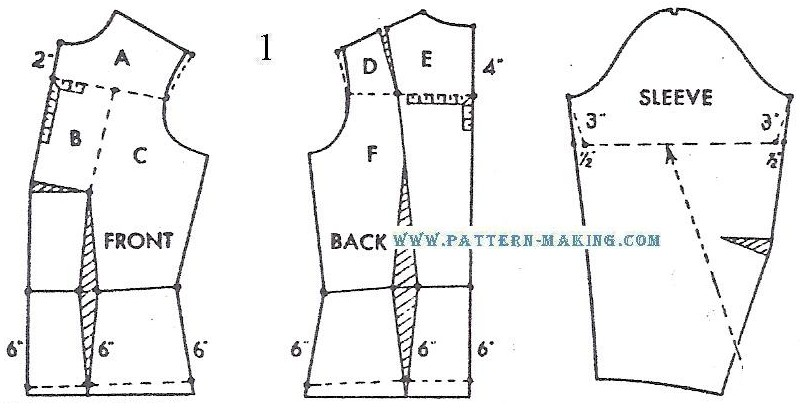 how to draw blouse pattern