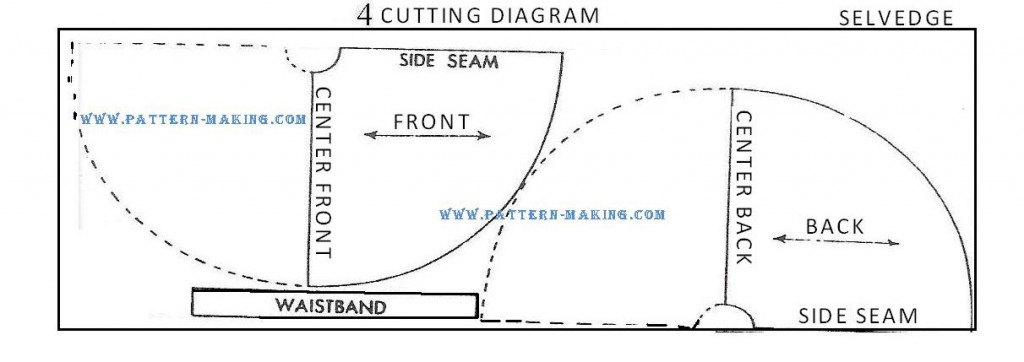 draft circular skirt-3