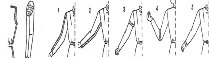 drafting dress sleeve