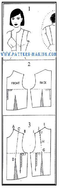 fitted bodices styles 1-4