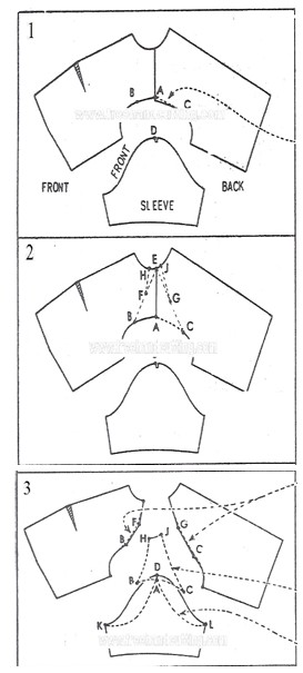 raglan sleeve draft-1