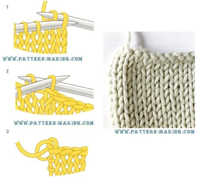 Casting Off Pattern Making Com